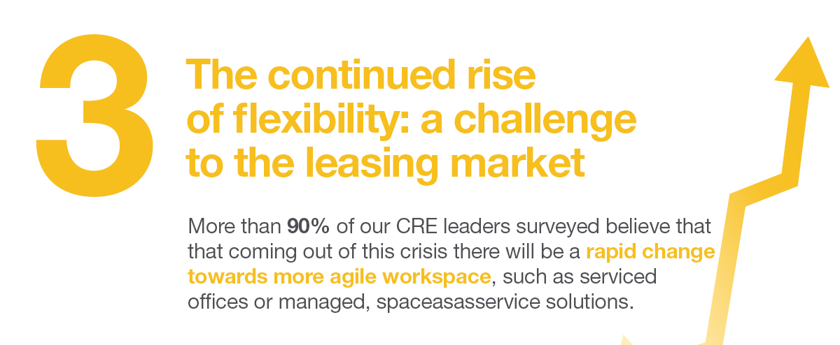 The continued rise of flexibility: a challenge to the leasing market
