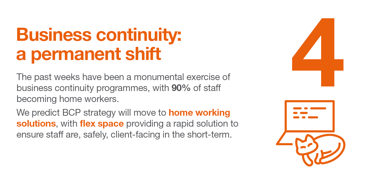 Business continuity: a permanent shift